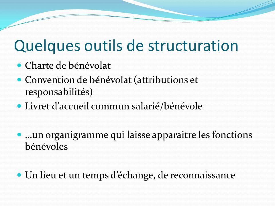 Quelques outils de structuration Charte de bénévolat Convention de bénévolat (attributions et responsabilités) Livret daccueil commun salarié/bénévole