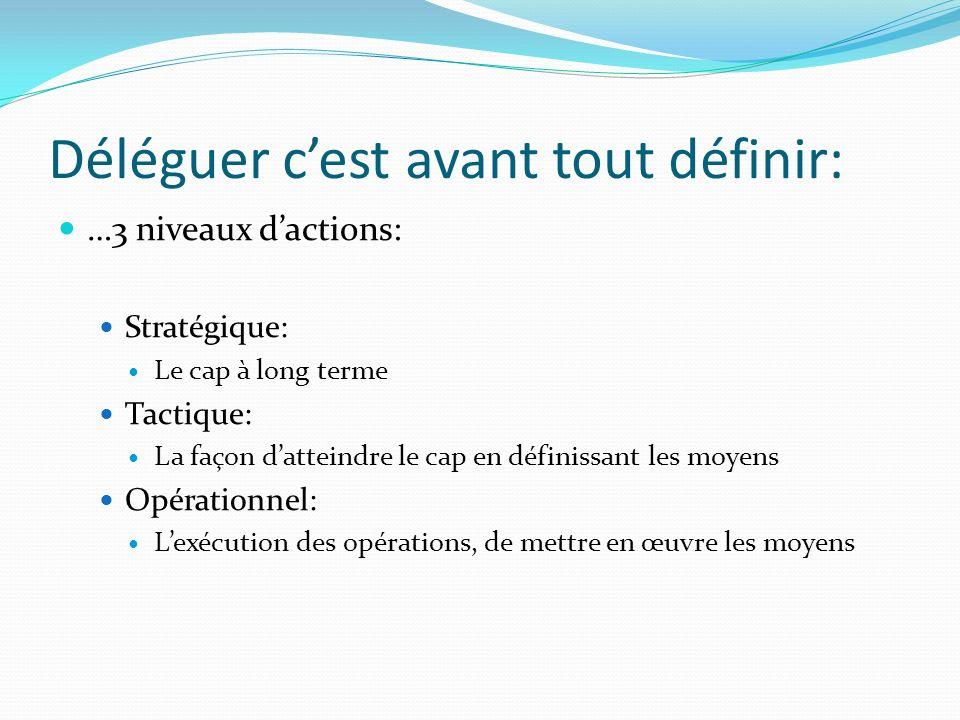 Déléguer cest avant tout définir: …3 niveaux dactions: Stratégique: Le cap à long terme Tactique: La façon datteindre le cap en définissant les moyens