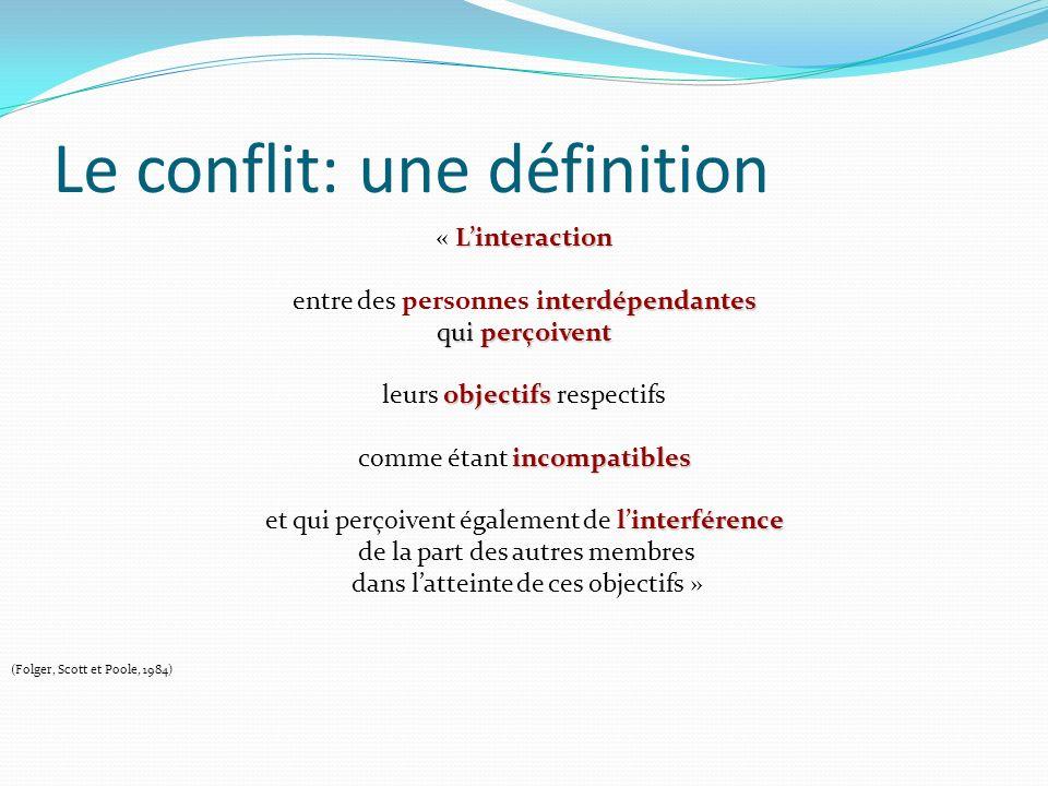 Le conflit: une définition Linteraction « Linteraction nterdépendantes entre des personnes interdépendantes qui perçoivent objectifs leurs objectifs r