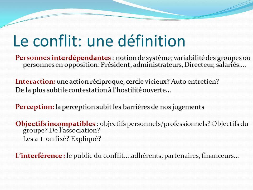 Le conflit: une définition nterdépendantes : notion de système; variabilité des groupes ou personnes en opposition: Président, administrateurs, Direct