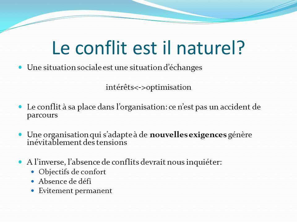 Le conflit est il naturel? Une situation sociale est une situation déchanges intérêts optimisation Le conflit à sa place dans lorganisation: ce nest p