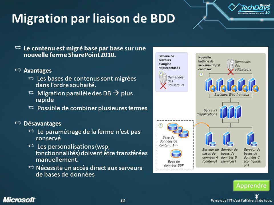 11 Migration par liaison de BDD Le contenu est migré base par base sur une nouvelle ferme SharePoint 2010. Avantages Les bases de contenus sont migrée