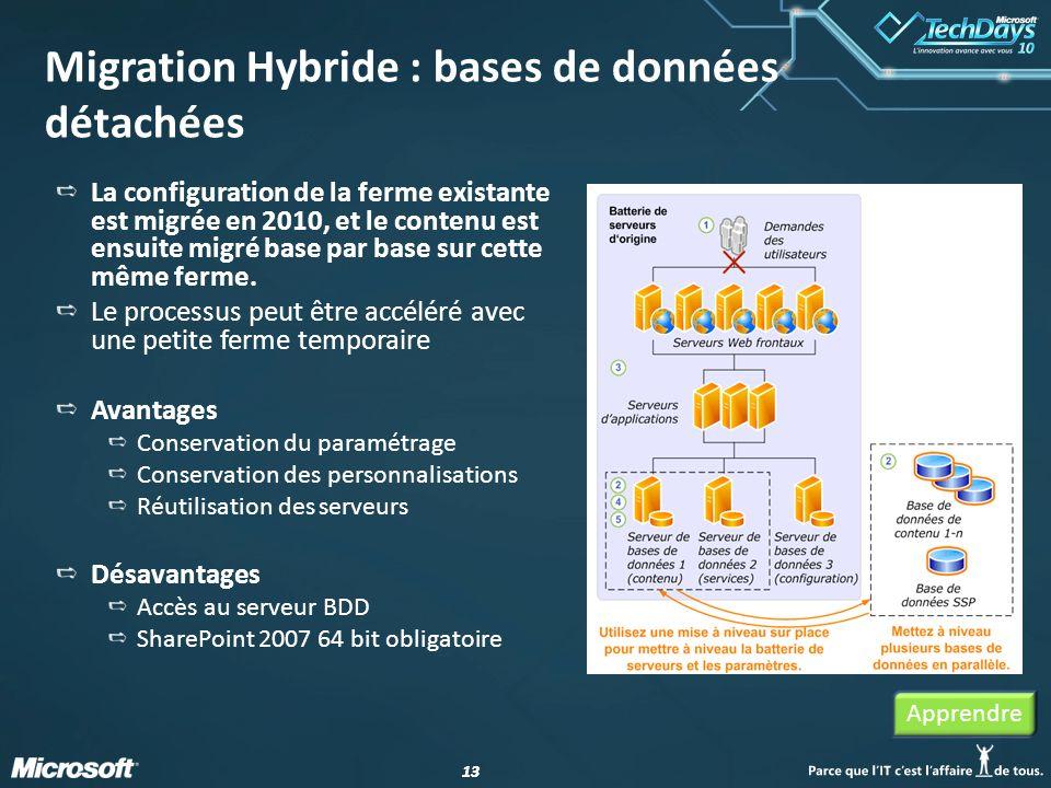 13 Migration Hybride : bases de données détachées La configuration de la ferme existante est migrée en 2010, et le contenu est ensuite migré base par
