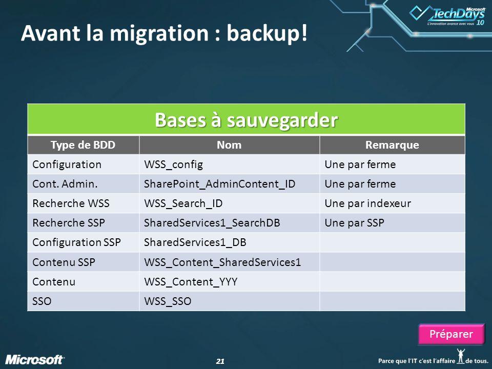 21 Avant la migration : backup! Bases à sauvegarder Type de BDDNomRemarque ConfigurationWSS_configUne par ferme Cont. Admin.SharePoint_AdminContent_ID