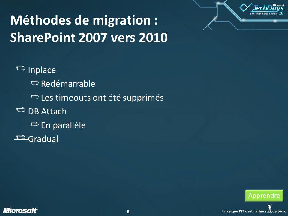 99 Méthodes de migration : SharePoint 2007 vers 2010 Inplace Redémarrable Les timeouts ont été supprimés DB Attach En parallèle Gradual Apprendre