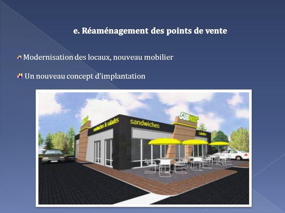 Modernisation des locaux, nouveau mobilier Un nouveau concept d'implantation