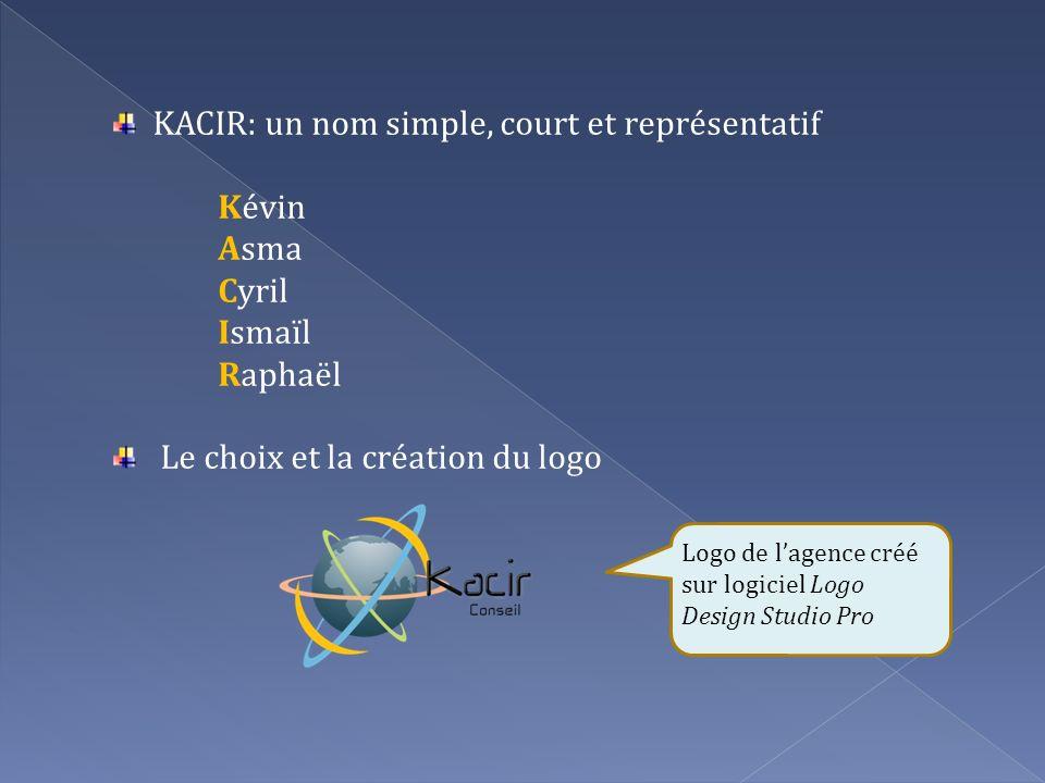 KACIR: un nom simple, court et représentatif Kévin Asma Cyril Ismaïl Raphaël Le choix et la création du logo Logo de lagence créé sur logiciel Logo De