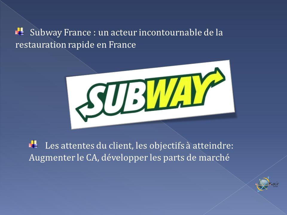 Subway France : un acteur incontournable de la restauration rapide en France Les attentes du client, les objectifs à atteindre: Augmenter le CA, dével