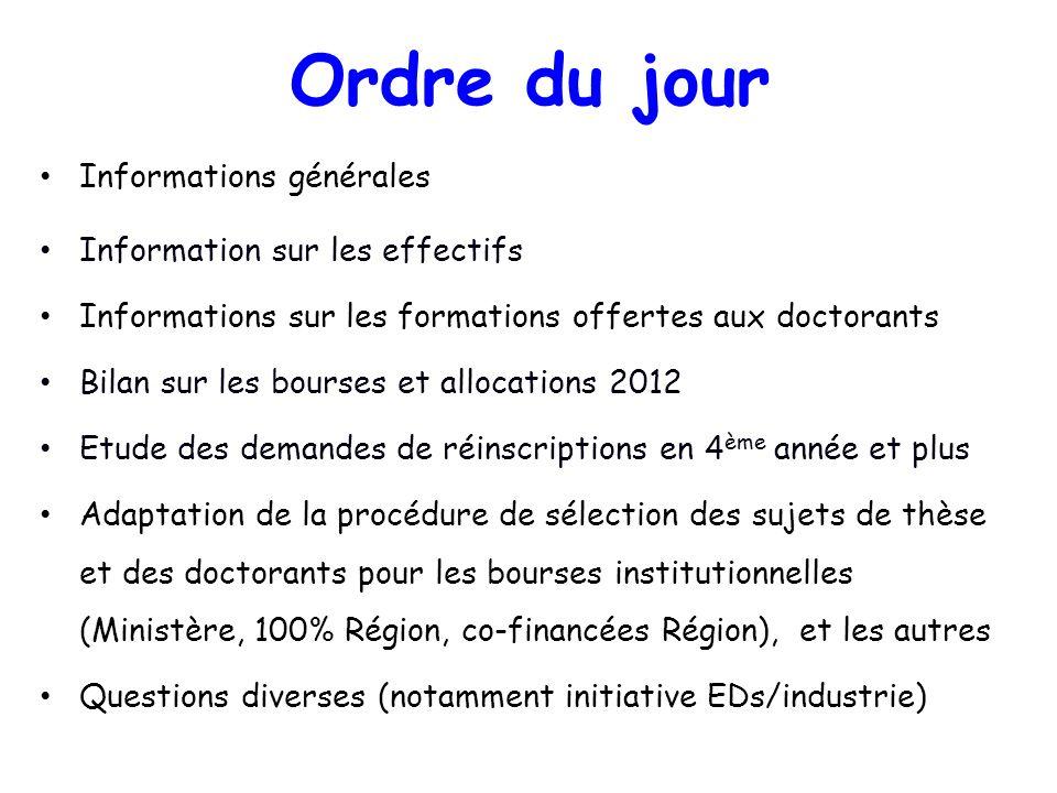 Informations générales Information sur les effectifs Informations sur les formations offertes aux doctorants Bilan sur les bourses et allocations 2012