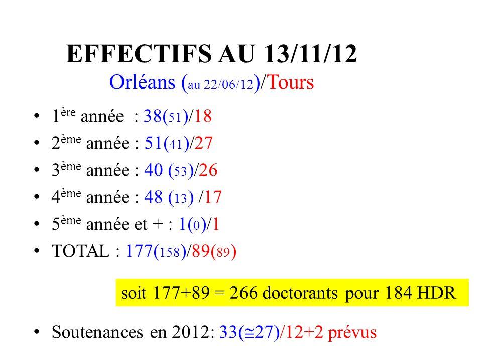 EFFECTIFS AU 13/11/12 Orléans ( au 22/06/12 )/Tours 1 ère année : 38( 51 )/18 2 ème année : 51( 41 )/27 3 ème année : 40 ( 53 )/26 4 ème année : 48 (