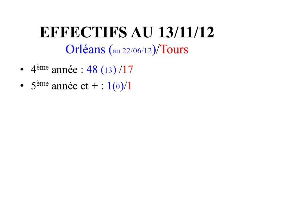 EFFECTIFS AU 13/11/12 Orléans ( au 22/06/12 )/Tours 4 ème année : 48 ( 13 ) /17 5 ème année et + : 1( 0 )/1