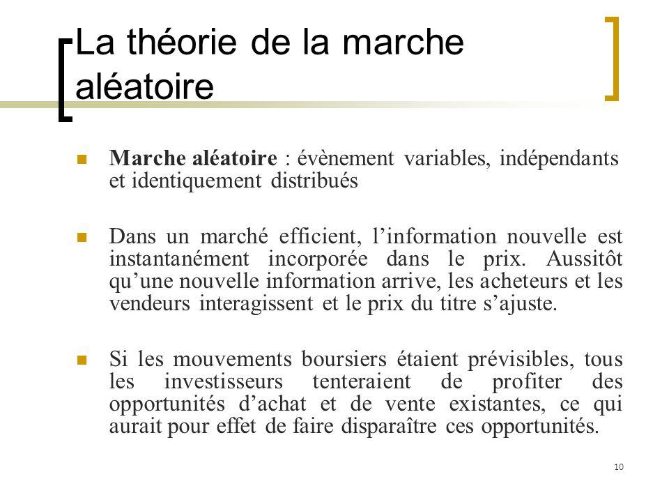 La théorie de la marche aléatoire Marche aléatoire : évènement variables, indépendants et identiquement distribués Dans un marché efficient, linformat