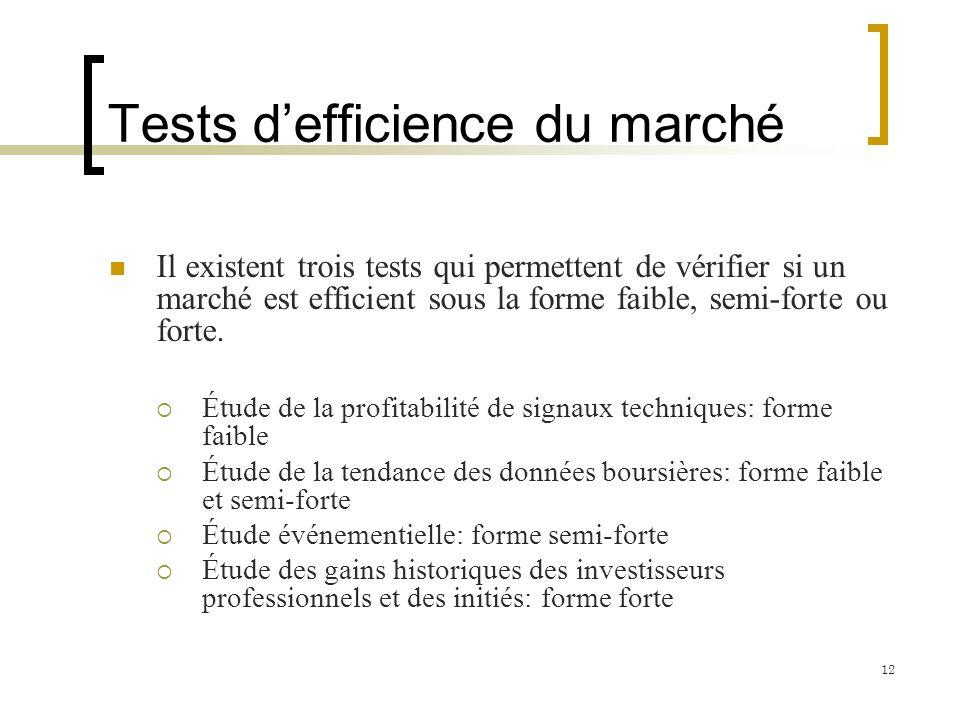 Tests defficience du marché Il existent trois tests qui permettent de vérifier si un marché est efficient sous la forme faible, semi-forte ou forte. É