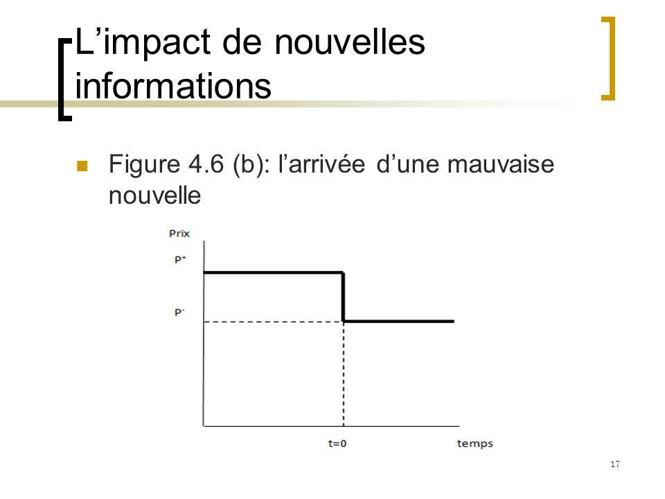 Limpact de nouvelles informations Figure 4.6 (b): larrivée dune mauvaise nouvelle 17