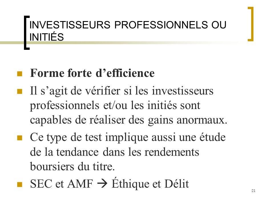 INVESTISSEURS PROFESSIONNELS OU INITIÉS Forme forte defficience Il sagit de vérifier si les investisseurs professionnels et/ou les initiés sont capabl