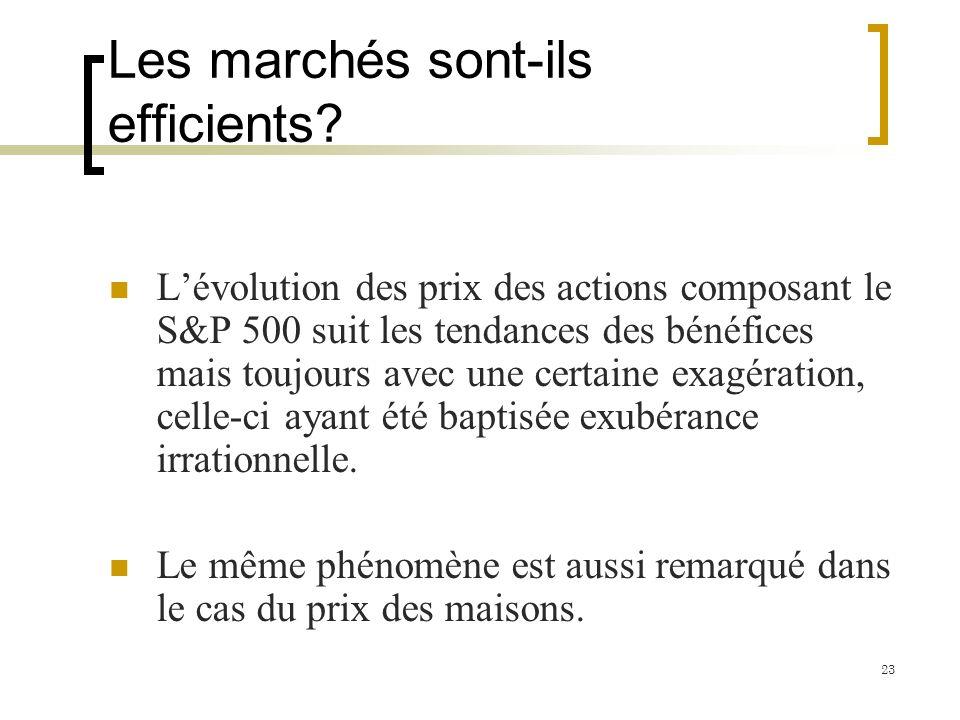 Les marchés sont-ils efficients? Lévolution des prix des actions composant le S&P 500 suit les tendances des bénéfices mais toujours avec une certaine