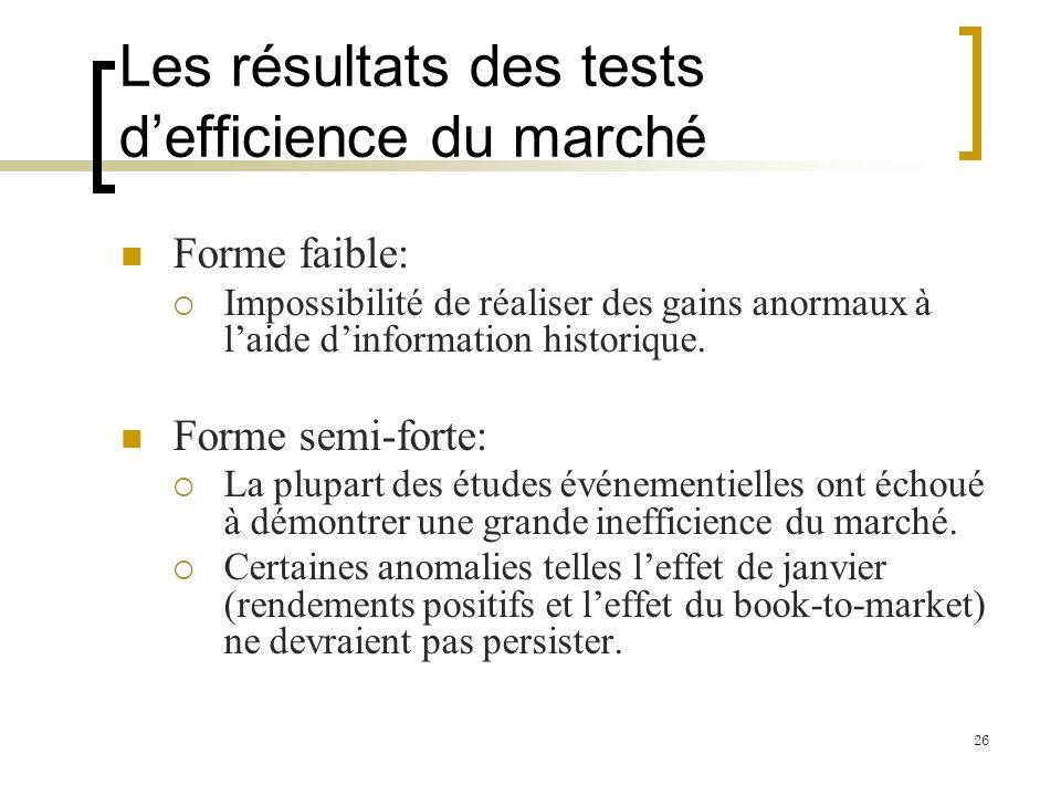 Les résultats des tests defficience du marché Forme faible: Impossibilité de réaliser des gains anormaux à laide dinformation historique. Forme semi-f