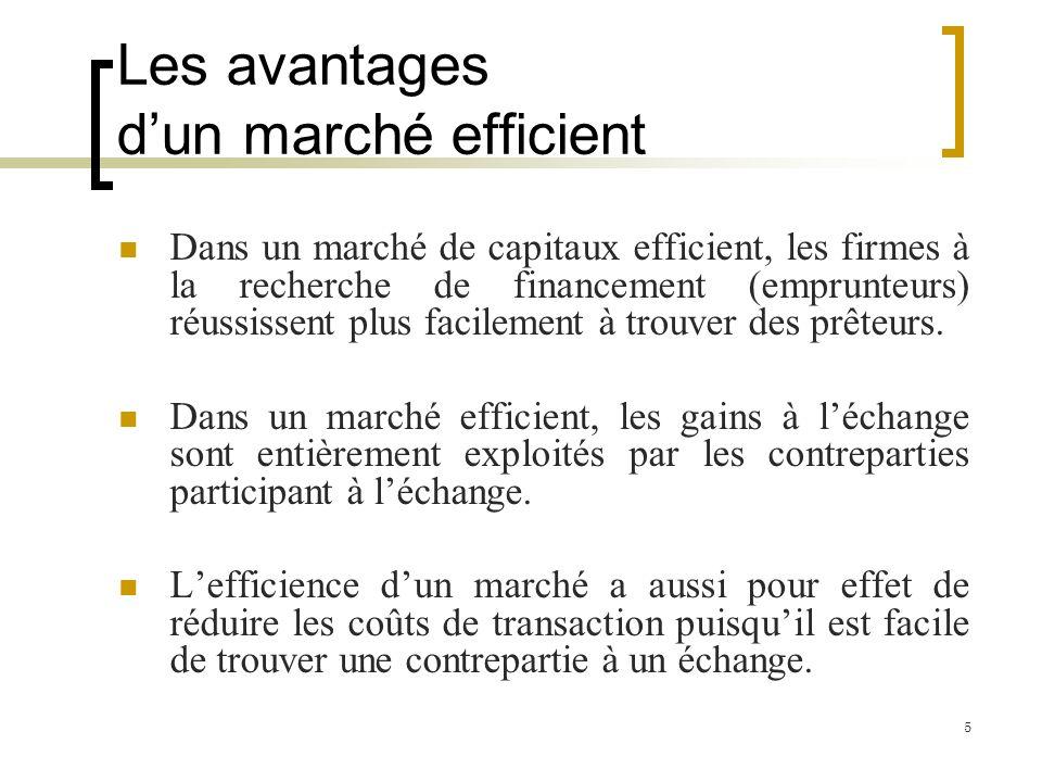 Les avantages dun marché efficient Dans un marché de capitaux efficient, les firmes à la recherche de financement (emprunteurs) réussissent plus facil