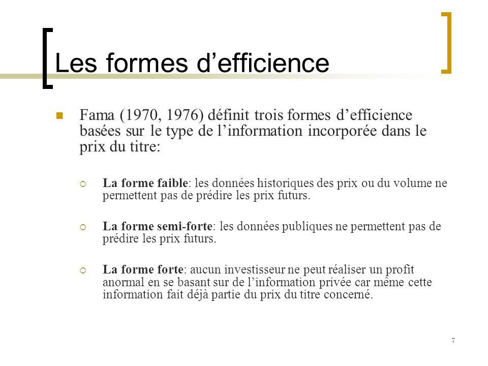 Les formes defficience Fama (1970, 1976) définit trois formes defficience basées sur le type de linformation incorporée dans le prix du titre: La form