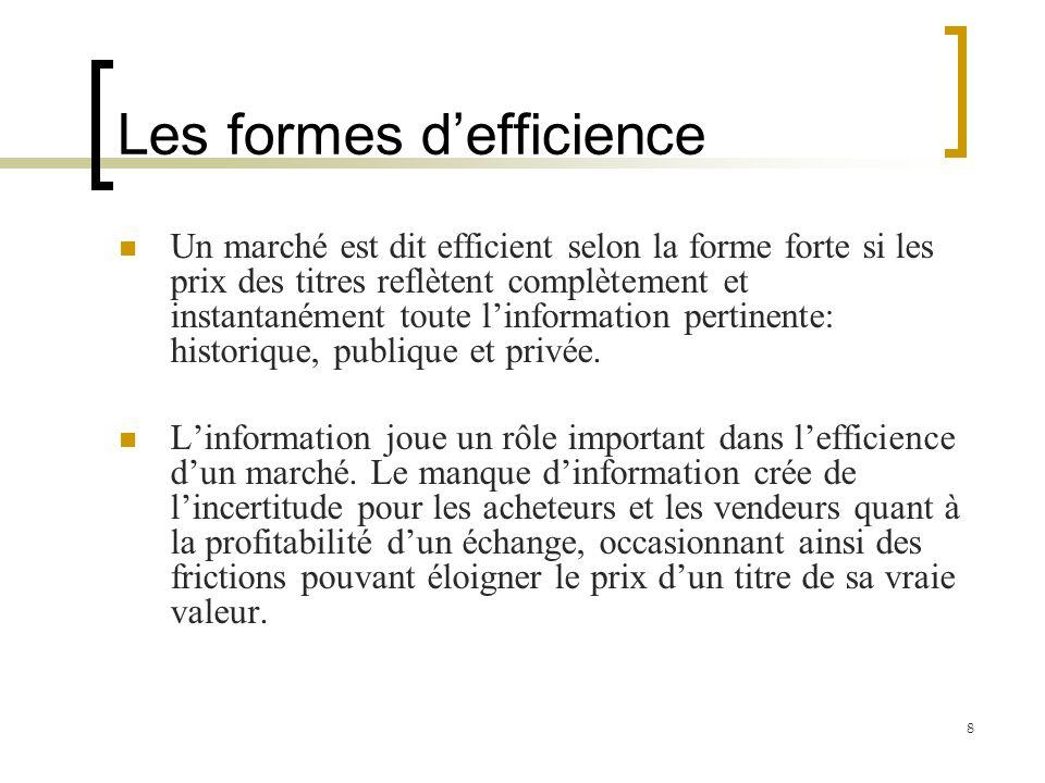 Les formes defficience Un marché est dit efficient selon la forme forte si les prix des titres reflètent complètement et instantanément toute linforma