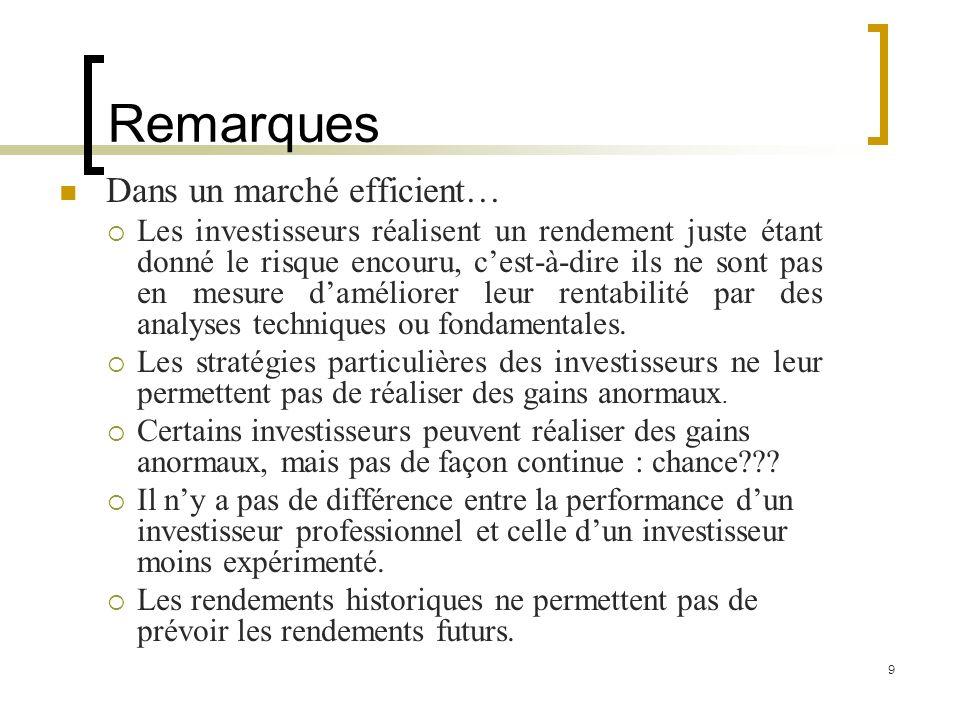 Remarques Dans un marché efficient… Les investisseurs réalisent un rendement juste étant donné le risque encouru, cest-à-dire ils ne sont pas en mesur