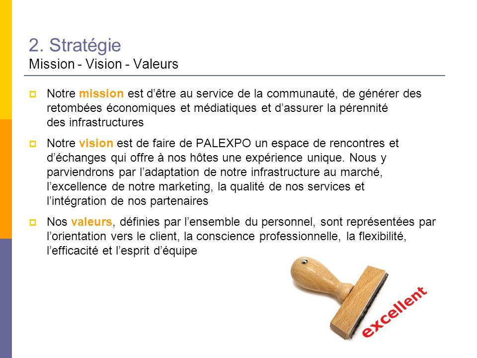 2. Stratégie Mission - Vision - Valeurs Notre mission est dêtre au service de la communauté, de générer des retombées économiques et médiatiques et da