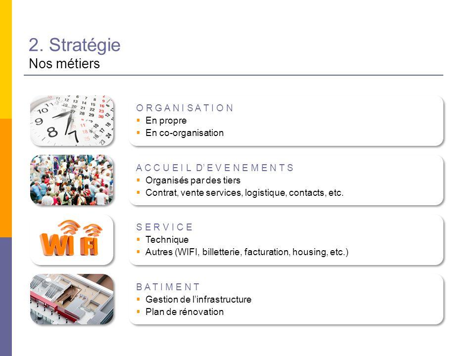 2. Stratégie Nos métiers B A T I M E N T Gestion de linfrastructure Plan de rénovation B A T I M E N T Gestion de linfrastructure Plan de rénovation A