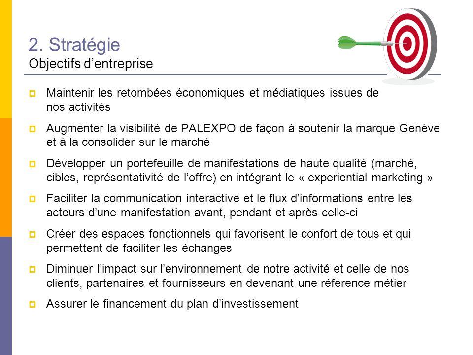 2. Stratégie Objectifs dentreprise Maintenir les retombées économiques et médiatiques issues de nos activités Augmenter la visibilité de PALEXPO de fa