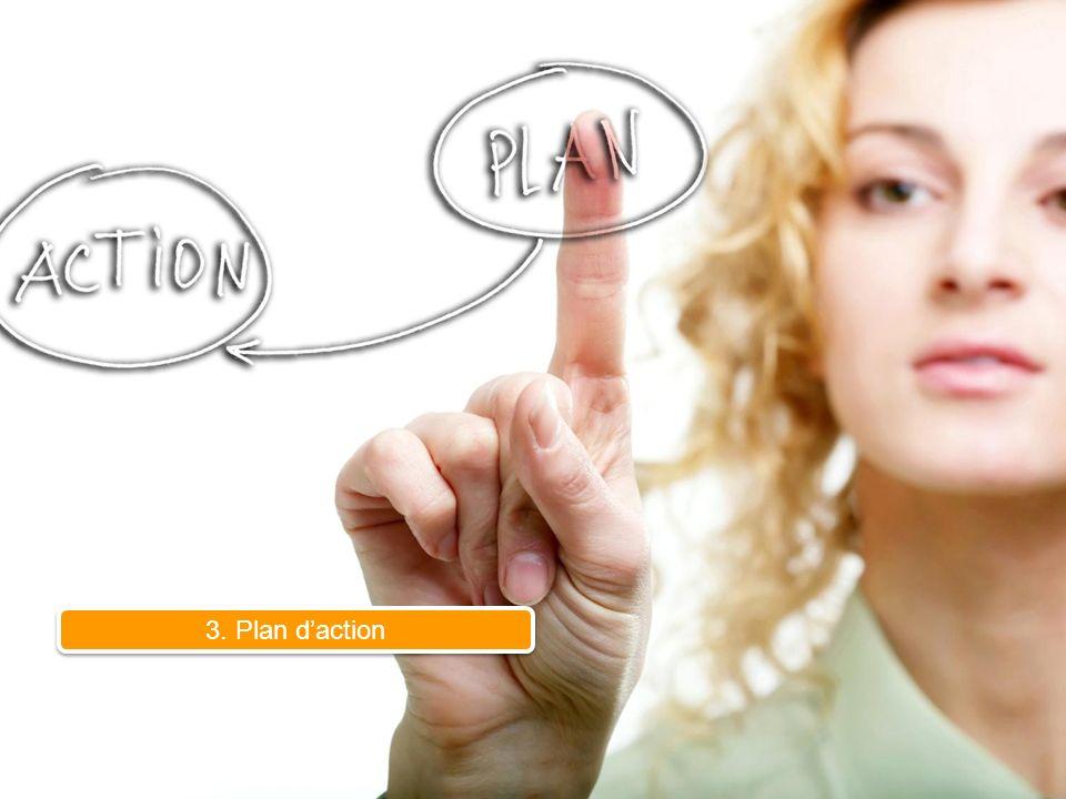 3. Plan daction