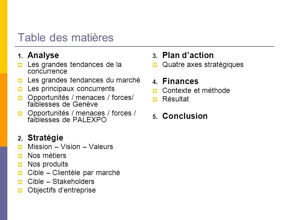 Table des matières 1. Analyse Les grandes tendances de la concurrence Les grandes tendances du marché Les principaux concurrents Opportunités / menace