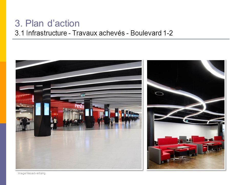3. Plan daction 3.1 Infrastructure - Travaux achevés - Boulevard 1-2 Image Neoadvertising