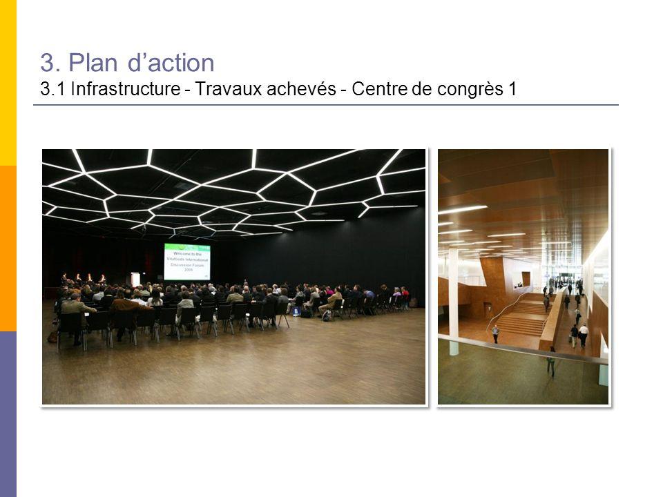 3. Plan daction 3.1 Infrastructure - Travaux achevés - Centre de congrès 1