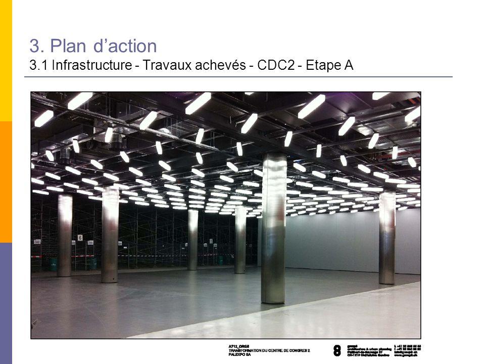 3. Plan daction 3.1 Infrastructure - Travaux achevés - CDC2 - Etape A