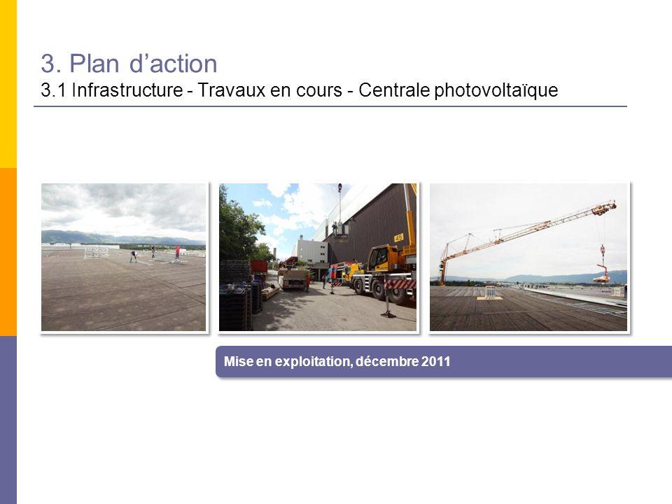 3. Plan daction 3.1 Infrastructure - Travaux en cours - Centrale photovoltaïque Mise en exploitation, décembre 2011