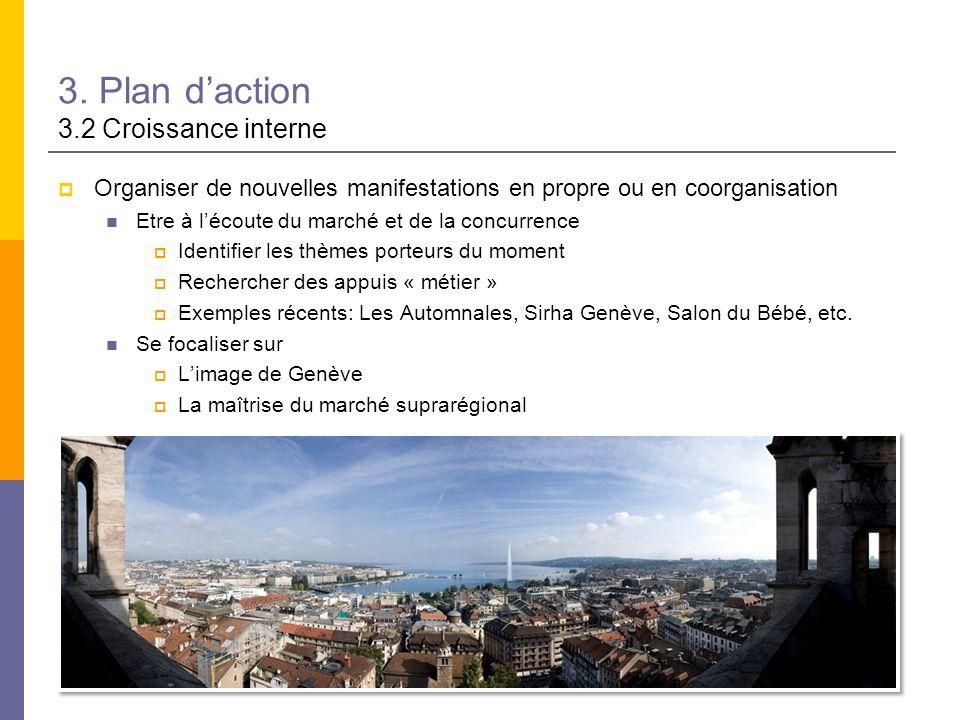 3. Plan daction 3.2 Croissance interne Organiser de nouvelles manifestations en propre ou en coorganisation Etre à lécoute du marché et de la concurre