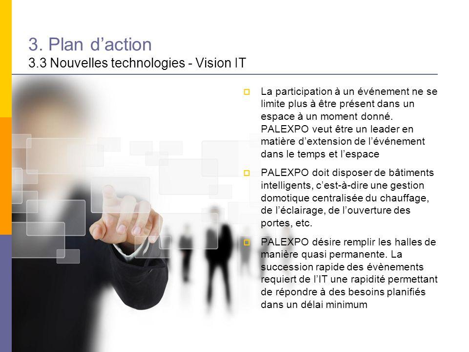 3. Plan daction 3.3 Nouvelles technologies - Vision IT La participation à un événement ne se limite plus à être présent dans un espace à un moment don