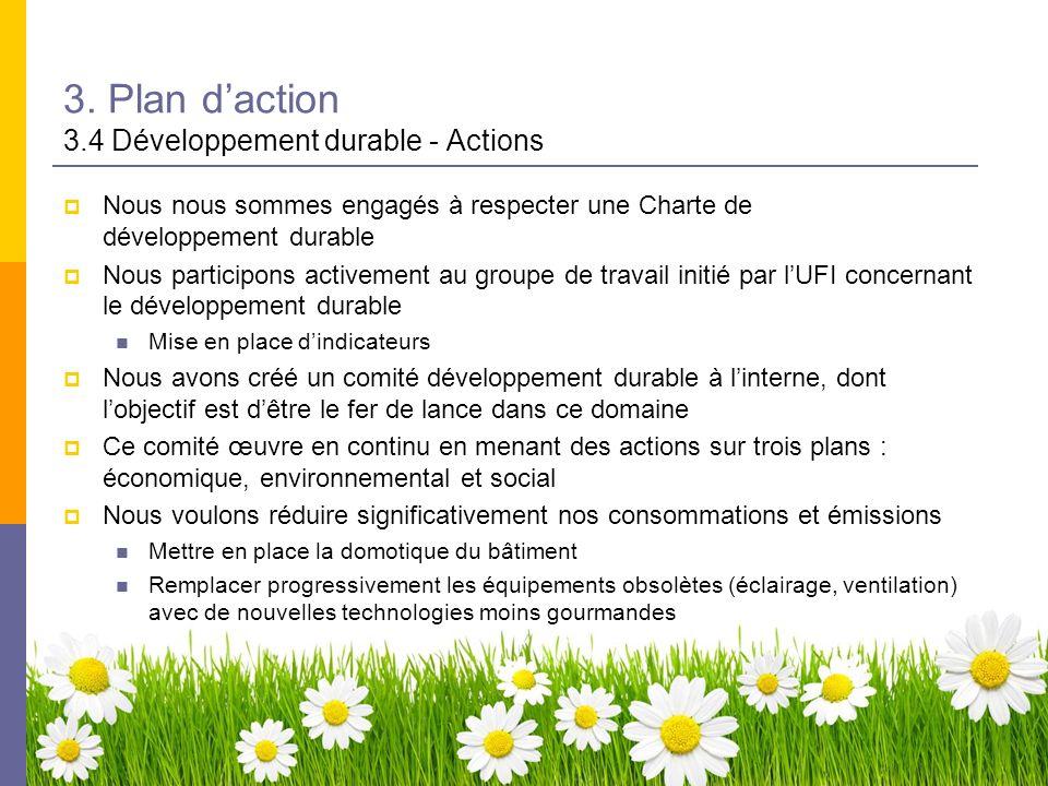 3. Plan daction 3.4 Développement durable - Actions Nous nous sommes engagés à respecter une Charte de développement durable Nous participons activeme