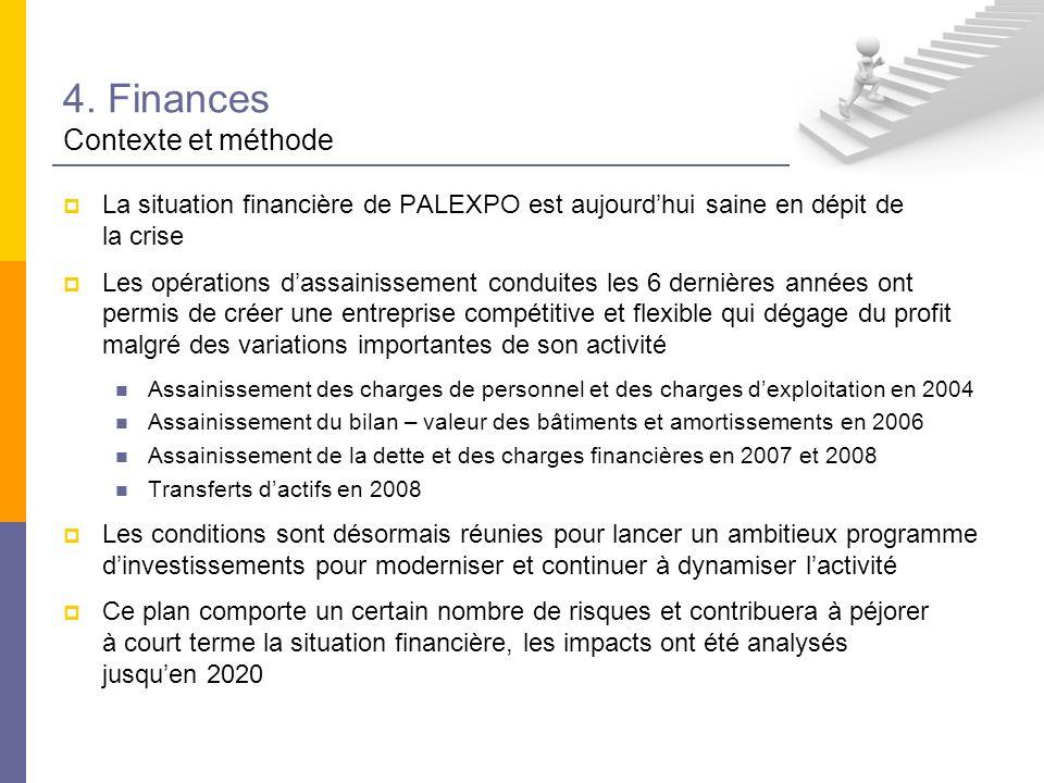 4. Finances Contexte et méthode La situation financière de PALEXPO est aujourdhui saine en dépit de la crise Les opérations dassainissement conduites