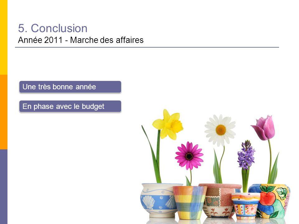 5. Conclusion Année 2011 - Marche des affaires Une très bonne année En phase avec le budget