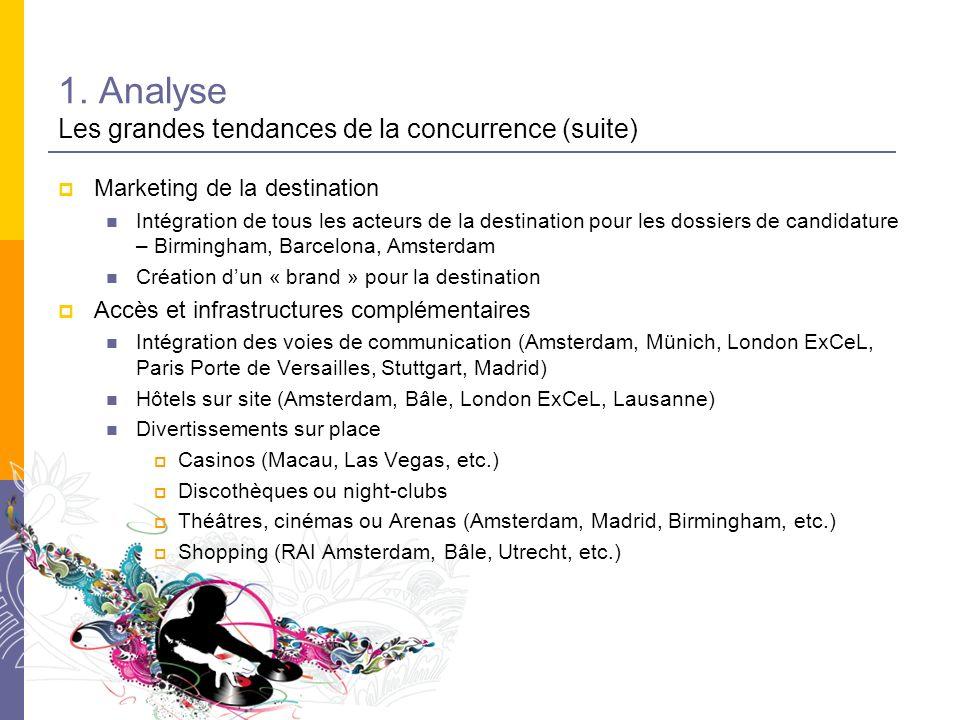 1. Analyse Les grandes tendances de la concurrence (suite) Marketing de la destination Intégration de tous les acteurs de la destination pour les doss