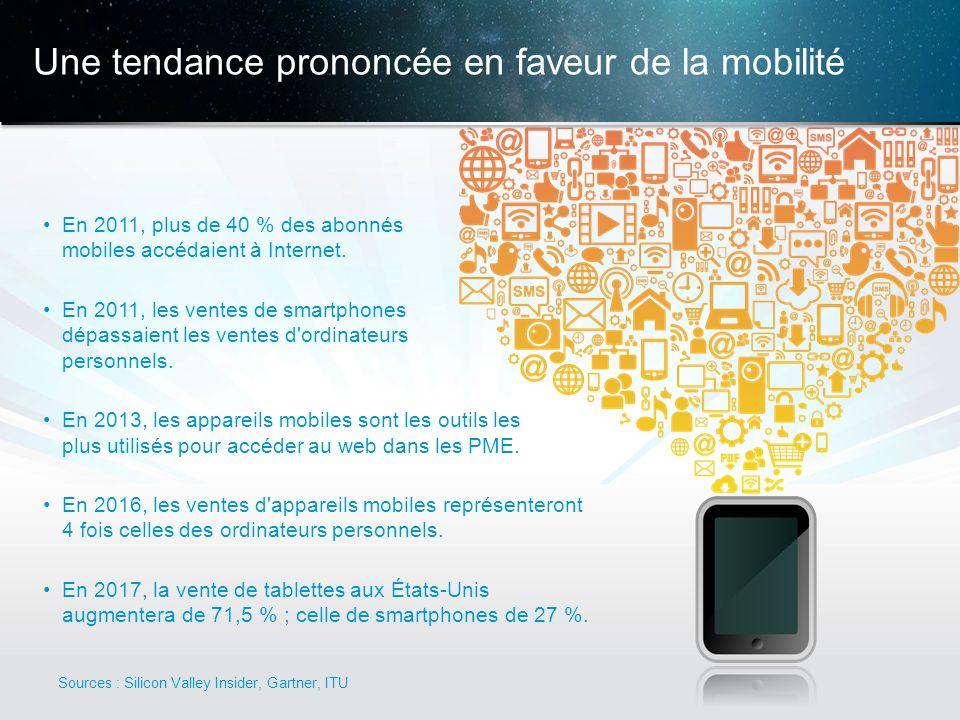 © 2013 Cisco et/ou ses filiales. Tous droits réservés. Informations confidentielles de Cisco 5 Une tendance prononcée en faveur de la mobilité En 2011