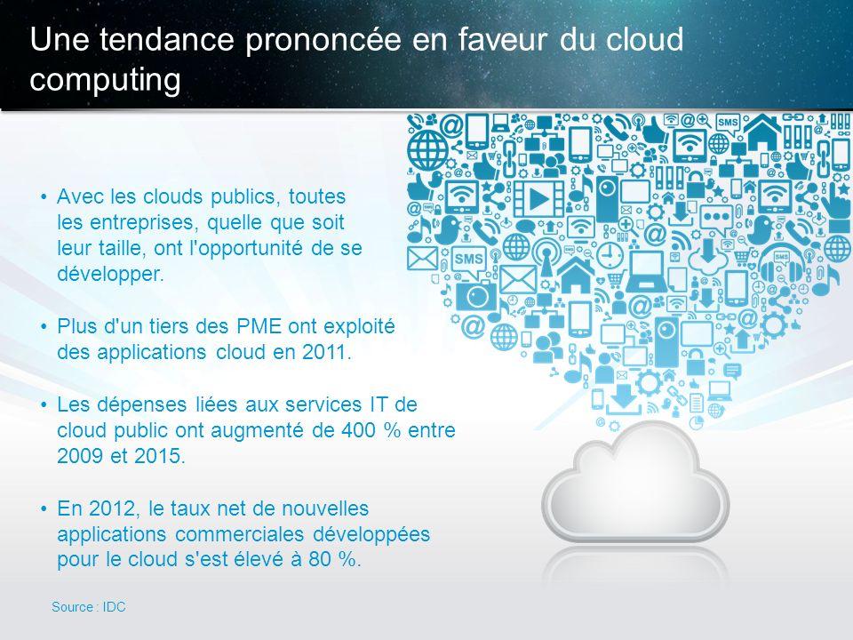 © 2013 Cisco et/ou ses filiales. Tous droits réservés. Informations confidentielles de Cisco 6 Une tendance prononcée en faveur du cloud computing Ave