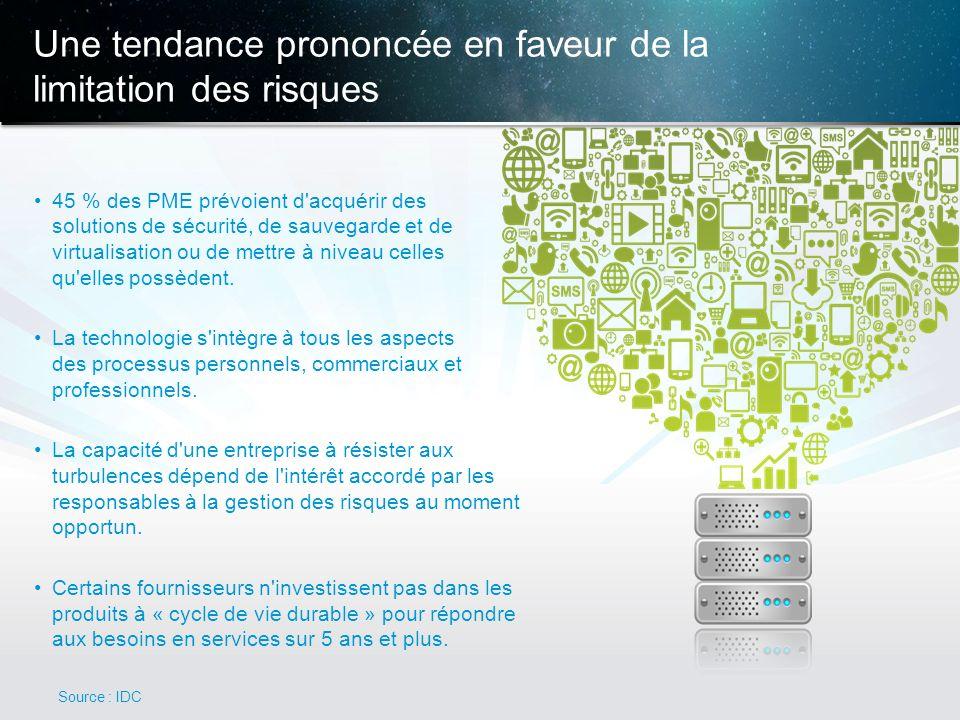 © 2013 Cisco et/ou ses filiales. Tous droits réservés. Informations confidentielles de Cisco 7 Une tendance prononcée en faveur de la limitation des r