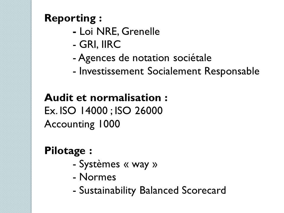 Reporting : - Loi NRE, Grenelle - GRI, IIRC - Agences de notation sociétale - Investissement Socialement Responsable Audit et normalisation : Ex. ISO