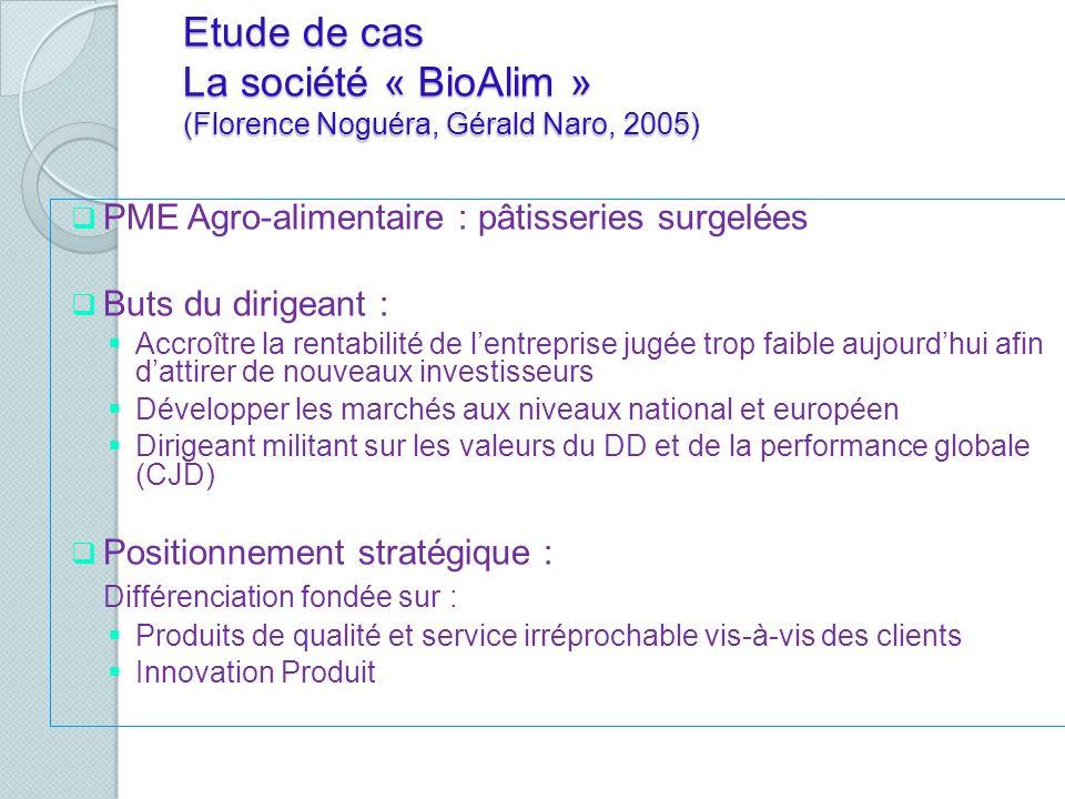 Etude de cas La société « BioAlim » (Florence Noguéra, Gérald Naro, 2005) PME Agro-alimentaire : pâtisseries surgelées Buts du dirigeant : Accroître l