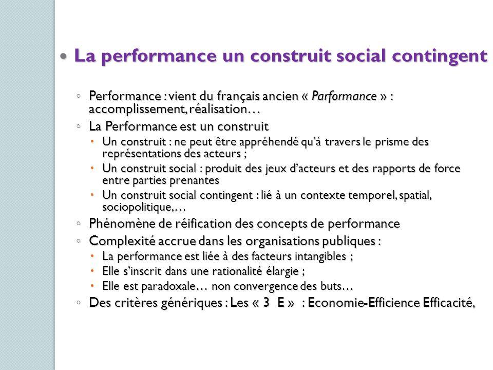 La performance un construit social contingent La performance un construit social contingent Performance : vient du français ancien « Parformance » : a