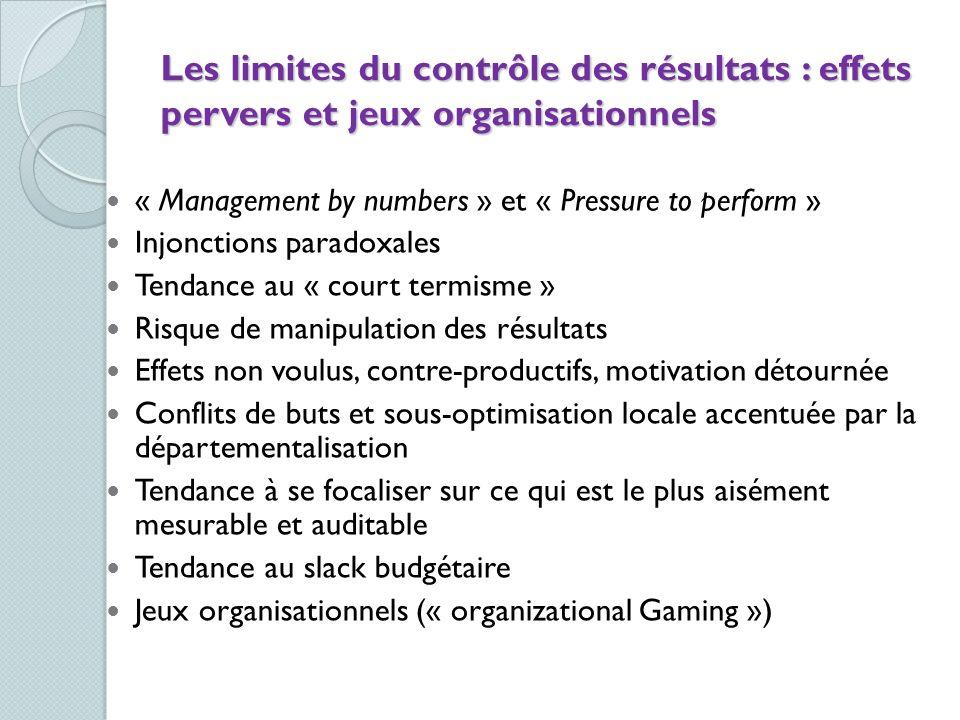 Les limites du contrôle des résultats : effets pervers et jeux organisationnels « Management by numbers » et « Pressure to perform » Injonctions parad