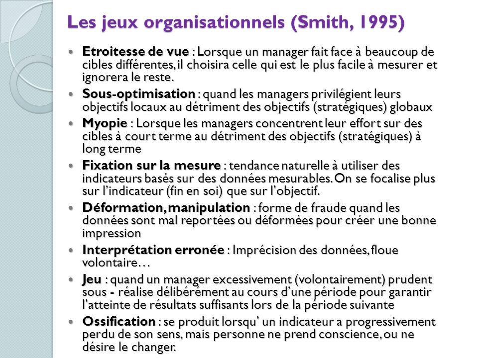 Les jeux organisationnels (Smith, 1995) Etroitesse de vue : Lorsque un manager fait face à beaucoup de cibles différentes, il choisira celle qui est l