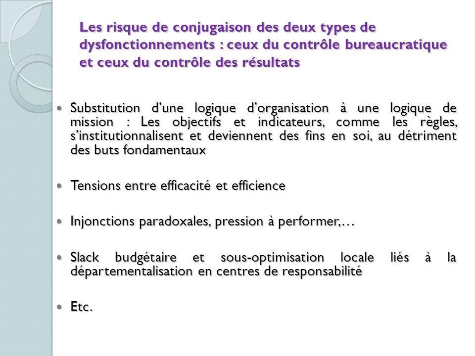 Les risque de conjugaison des deux types de dysfonctionnements : ceux du contrôle bureaucratique et ceux du contrôle des résultats Substitution dune l