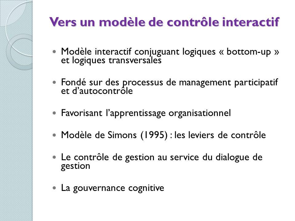 Vers un modèle de contrôle interactif Modèle interactif conjuguant logiques « bottom-up » et logiques transversales Fondé sur des processus de managem